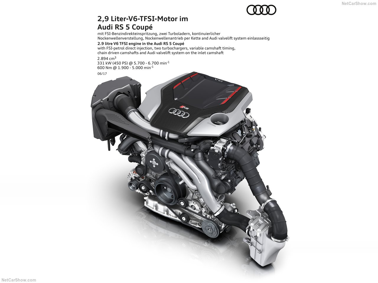 Audi RS5 Coupe 2018 1280 78